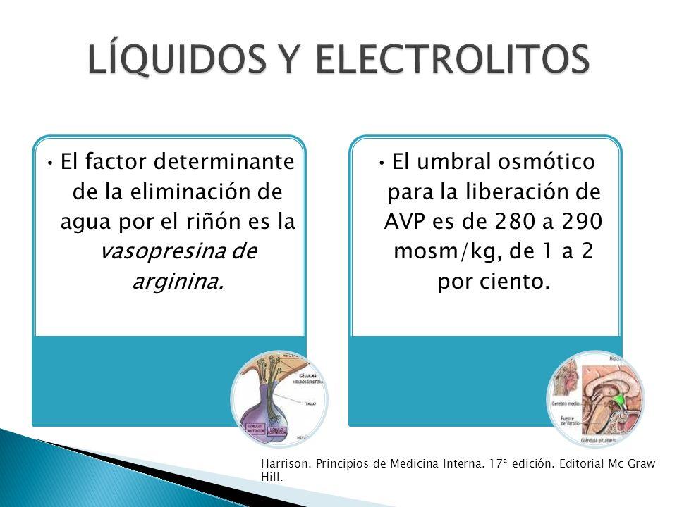 El factor determinante de la eliminación de agua por el riñón es la vasopresina de arginina. El umbral osmótico para la liberación de AVP es de 280 a