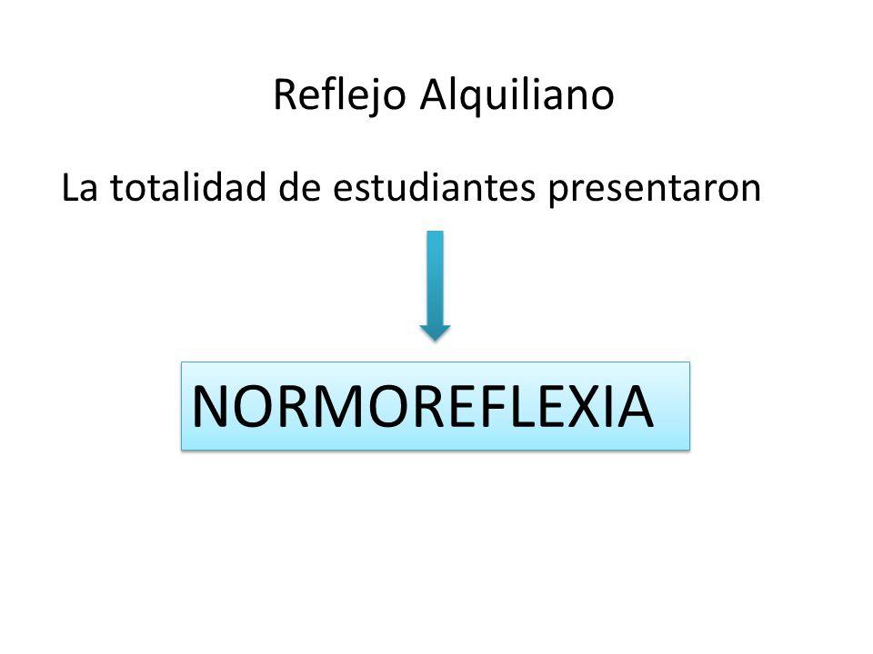 Reflejo Alquiliano La totalidad de estudiantes presentaron NORMOREFLEXIA