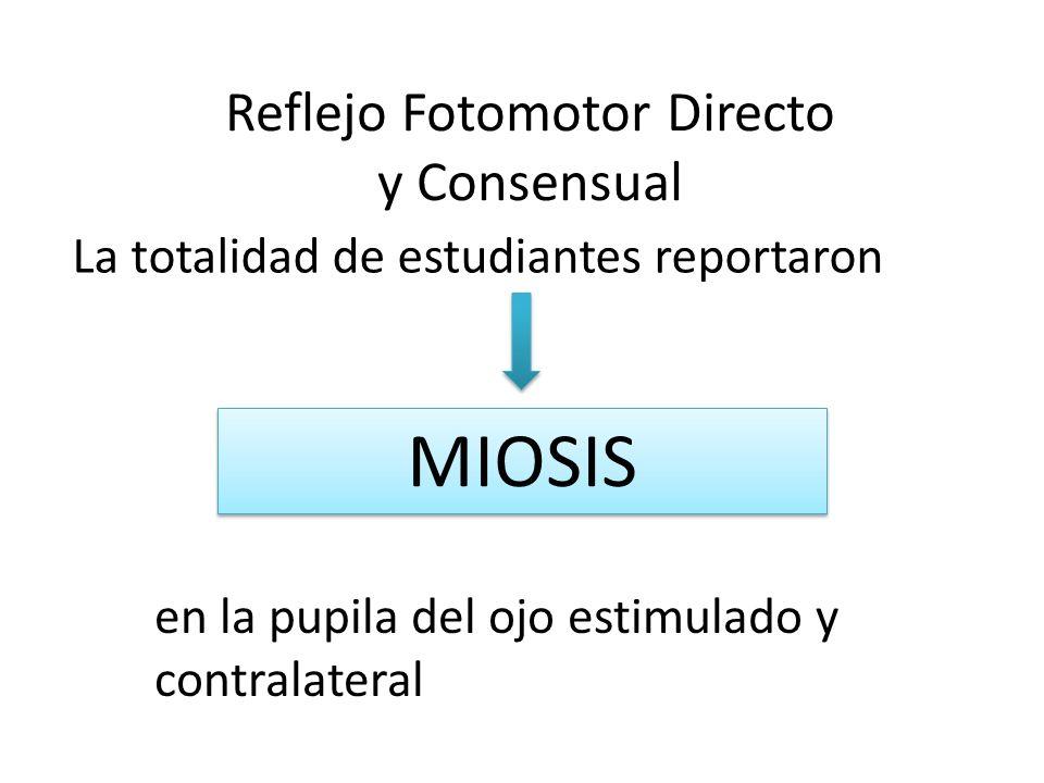 Reflejo Fotomotor Directo y Consensual La totalidad de estudiantes reportaron MIOSIS en la pupila del ojo estimulado y contralateral