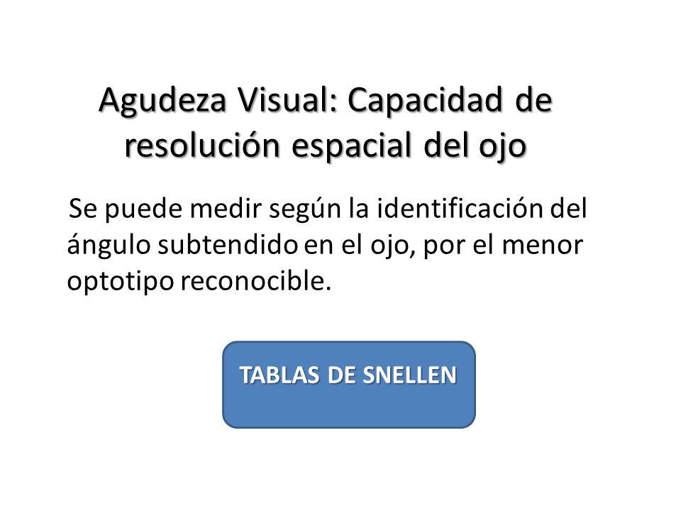 Agudeza Visual: Capacidad de resolución espacial del ojo Se puede medir según la identificación del ángulo subtendido en el ojo, por el menor optotipo