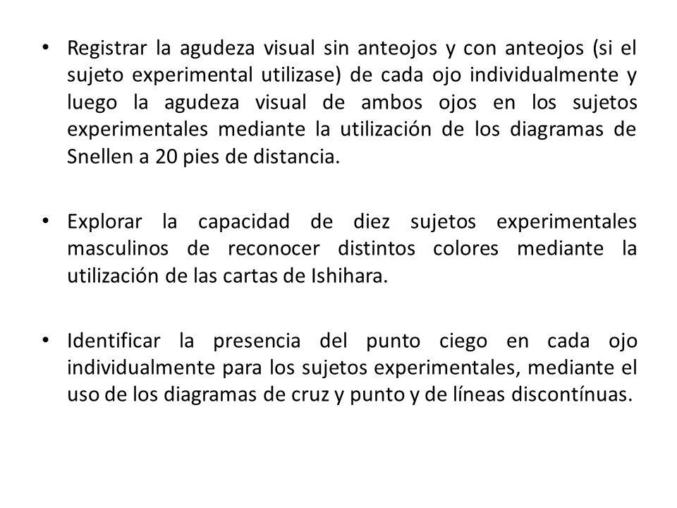Registrar la agudeza visual sin anteojos y con anteojos (si el sujeto experimental utilizase) de cada ojo individualmente y luego la agudeza visual de