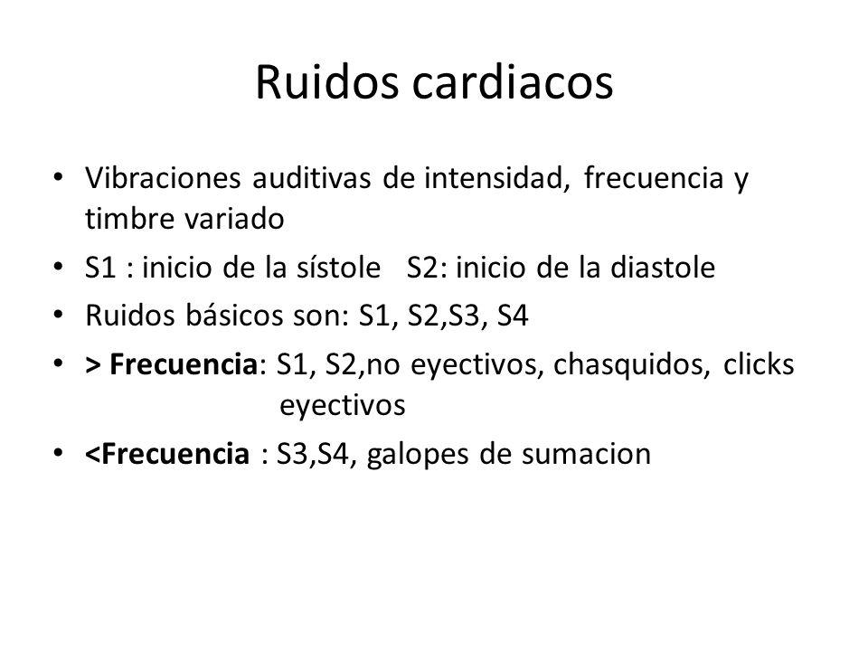 Ruidos cardiacos Vibraciones auditivas de intensidad, frecuencia y timbre variado S1 : inicio de la sístole S2: inicio de la diastole Ruidos básicos s