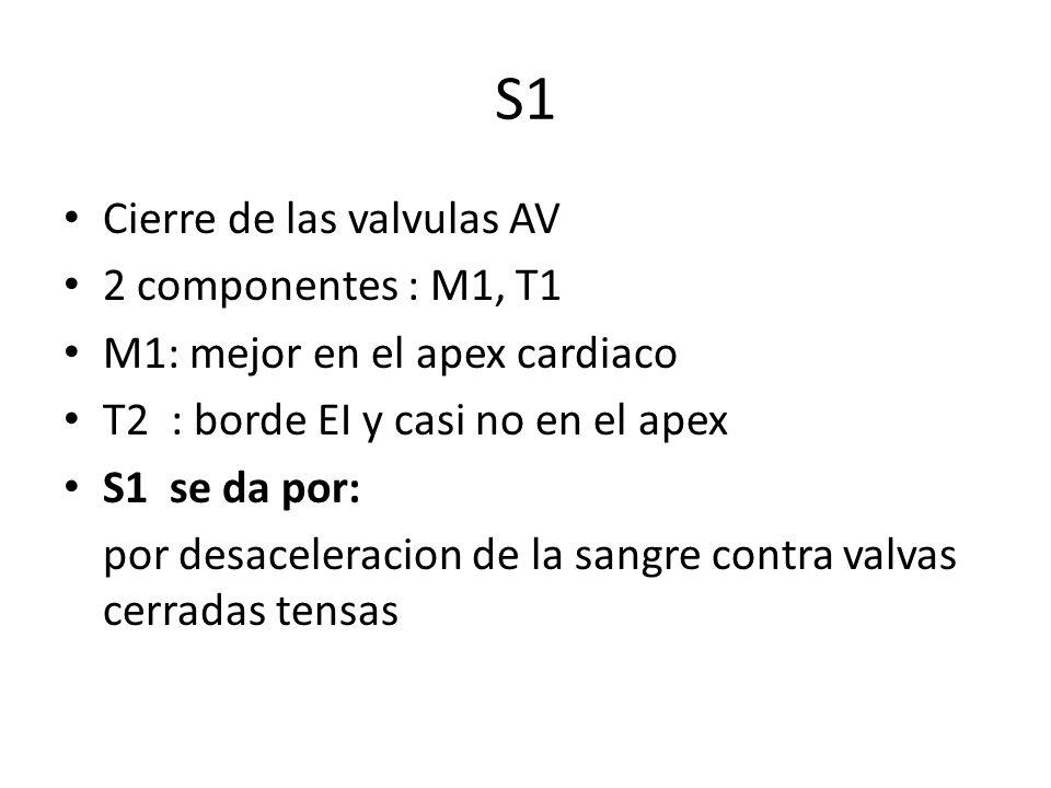 S1 Desdoblamiento S1 (M1-T1) : BRDHH, latidos ectopicos, ritmos idioventriculares ( retraso en la contraccion del VD) Desdoblamiento paradojico S1 (T1-M1) : ostruccion de la mitral, mixomas atriales, BRIHH Intensidad S1: se determina por 5 factores: 1.Integridad del cierre valvular 2.Movilidad de la valvula 3.Velocidad del cierre valvular 4.Estado de la contraccion ventricular 5.Transmision por el torax