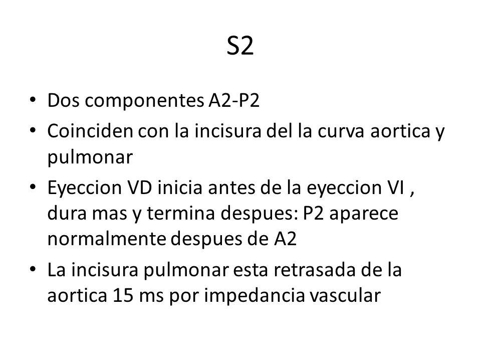 S2 Dos componentes A2-P2 Coinciden con la incisura del la curva aortica y pulmonar Eyeccion VD inicia antes de la eyeccion VI, dura mas y termina desp