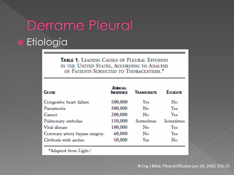 Etiología N Eng J Med, Pleural Effusion jun 20, 2002 356:25