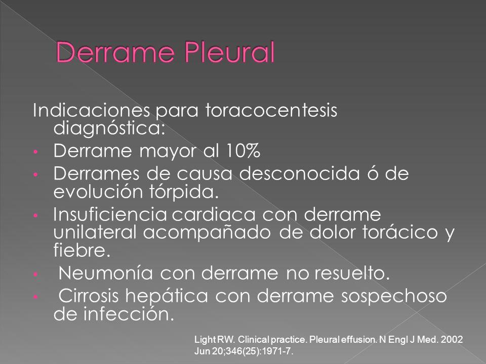 Indicaciones para toracocentesis diagnóstica: Derrame mayor al 10% Derrames de causa desconocida ó de evolución tórpida. Insuficiencia cardiaca con de