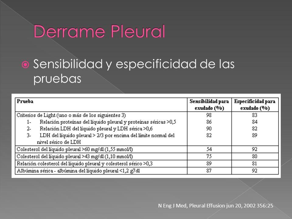 Sensibilidad y especificidad de las pruebas N Eng J Med, Pleural Effusion jun 20, 2002 356:25