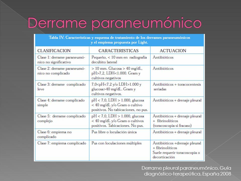 Derrame pleural paraneumónico. Guía diagnóstico-terapeútica, España 2008