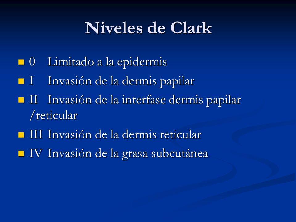 Niveles de Clark 0Limitado a la epidermis 0Limitado a la epidermis IInvasión de la dermis papilar IInvasión de la dermis papilar IIInvasión de la inte