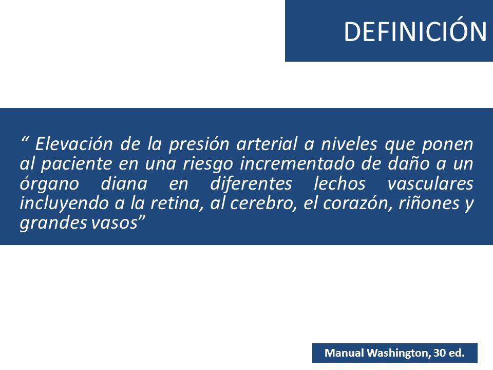 NOVEDADES Vacuna contra receptor de angiotensina II Inhibidor de renina: Aliskiren (Tekturna®, Rasilez®) Lancet.