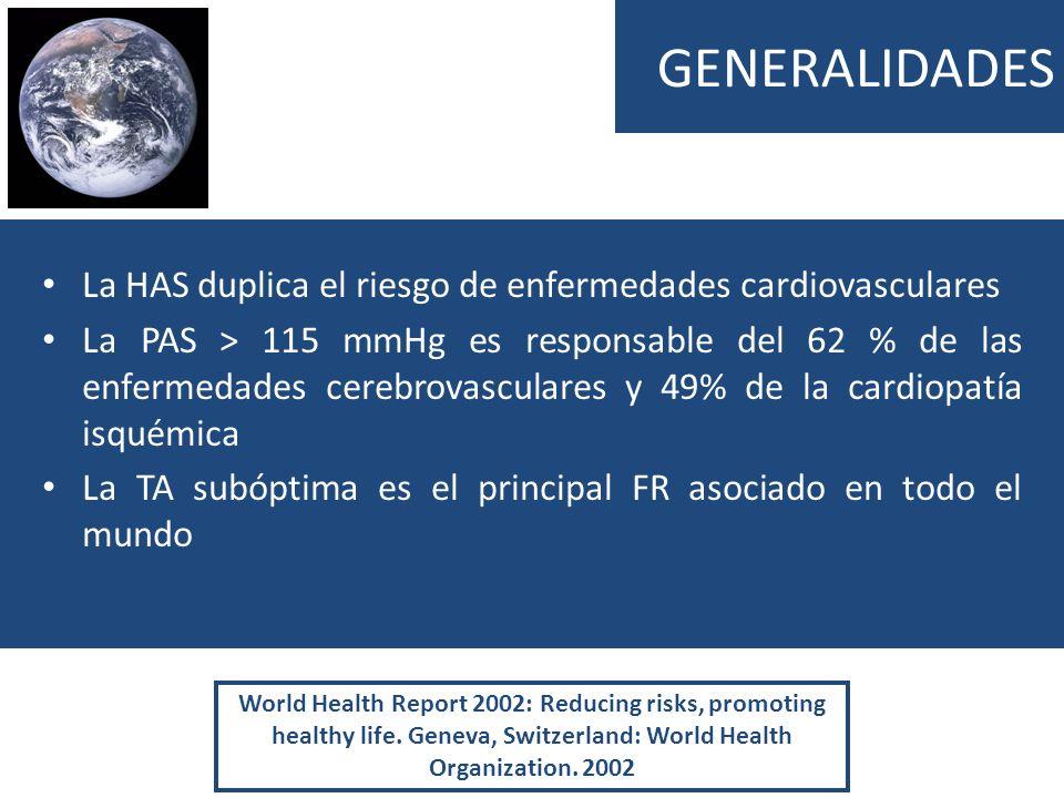 GENERALIDADES La HAS duplica el riesgo de enfermedades cardiovasculares La PAS > 115 mmHg es responsable del 62 % de las enfermedades cerebrovasculare