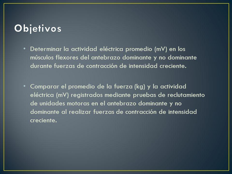 Determinar la actividad eléctrica promedio (mV) en los músculos flexores del antebrazo dominante y no dominante durante fuerzas de contracción de inte