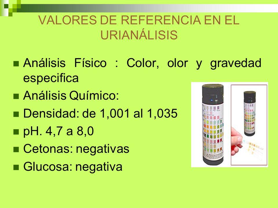 VALORES DE REFERENCIA EN EL URIANÁLISIS Análisis Físico : Color, olor y gravedad especifica Análisis Químico: Densidad: de 1,001 al 1,035 pH. 4,7 a 8,