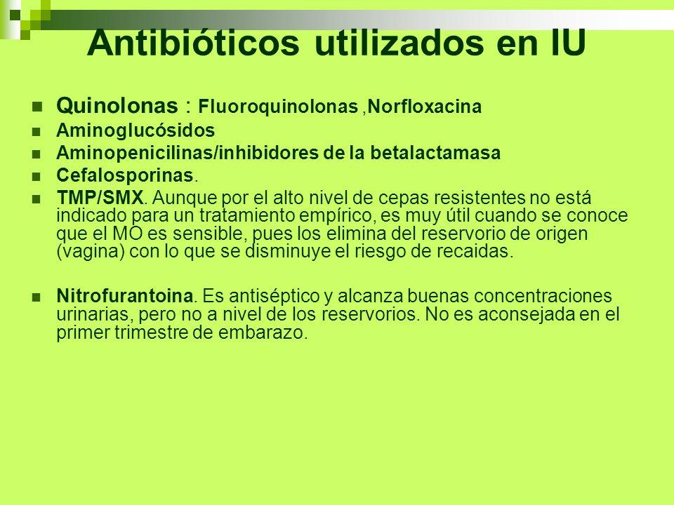 Antibióticos utilizados en IU Quinolonas : Fluoroquinolonas,Norfloxacina Aminoglucósidos Aminopenicilinas/inhibidores de la betalactamasa Cefalosporin