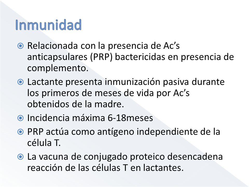 Relacionada con la presencia de Acs anticapsulares (PRP) bactericidas en presencia de complemento. Lactante presenta inmunización pasiva durante los p