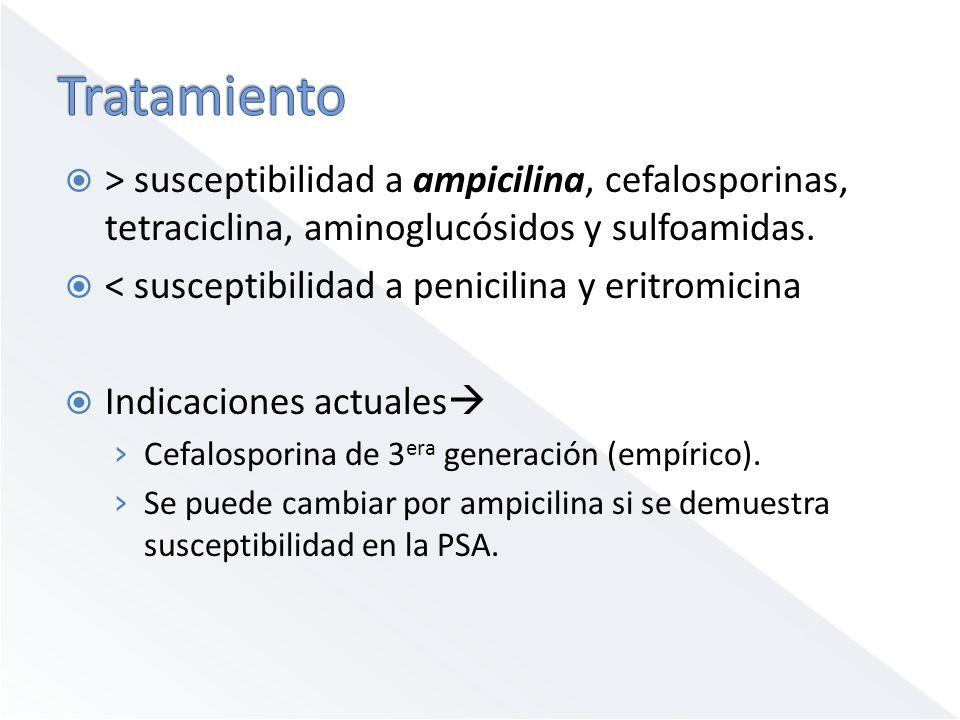 > susceptibilidad a ampicilina, cefalosporinas, tetraciclina, aminoglucósidos y sulfoamidas. < susceptibilidad a penicilina y eritromicina Indicacione
