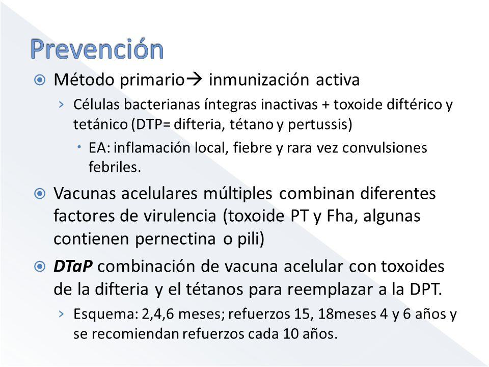 Método primario inmunización activa Células bacterianas íntegras inactivas + toxoide diftérico y tetánico (DTP= difteria, tétano y pertussis) EA: inflamación local, fiebre y rara vez convulsiones febriles.