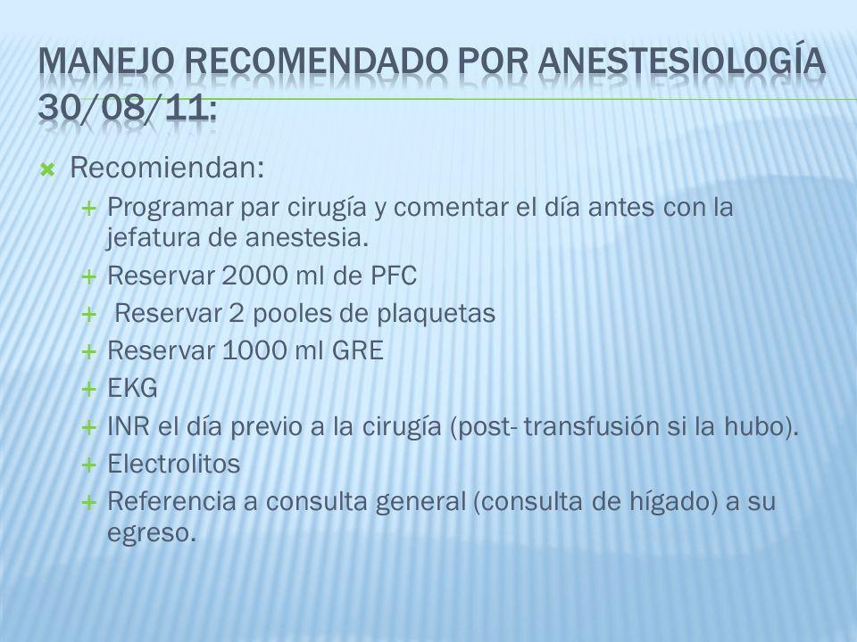 Recomiendan: Programar par cirugía y comentar el día antes con la jefatura de anestesia. Reservar 2000 ml de PFC Reservar 2 pooles de plaquetas Reserv