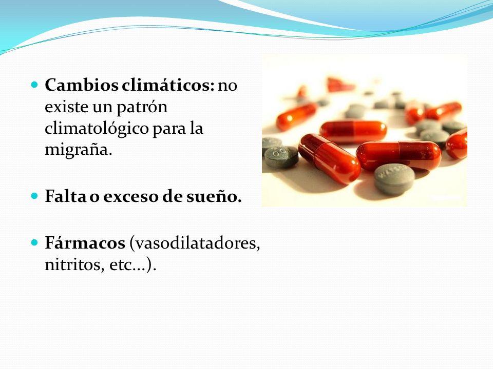 Cambios climáticos: no existe un patrón climatológico para la migraña. Falta o exceso de sueño. Fármacos (vasodilatadores, nitritos, etc...).