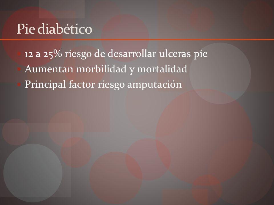 Pie diabético Neuropatía Enfermedad arterial periférica Deformidad Infecciones Úlceras Gangrena