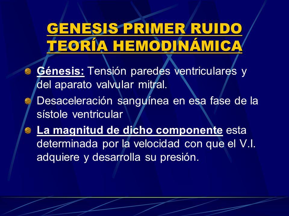 Génesis: Tensión paredes ventriculares y del aparato valvular mitral. Desaceleración sanguínea en esa fase de la sístole ventricular La magnitud de di