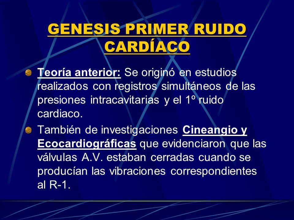 GENESIS PRIMER RUIDO CARDÍACO Teoría anterior: Se originó en estudios realizados con registros simultáneos de las presiones intracavitarias y el 1º ru