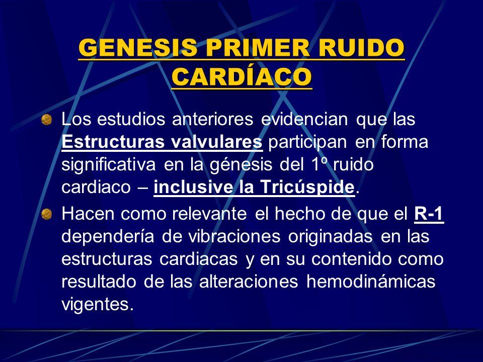 GENESIS PRIMER RUIDO CARDÍACO Los estudios anteriores evidencian que las Estructuras valvulares participan en forma significativa en la génesis del 1º