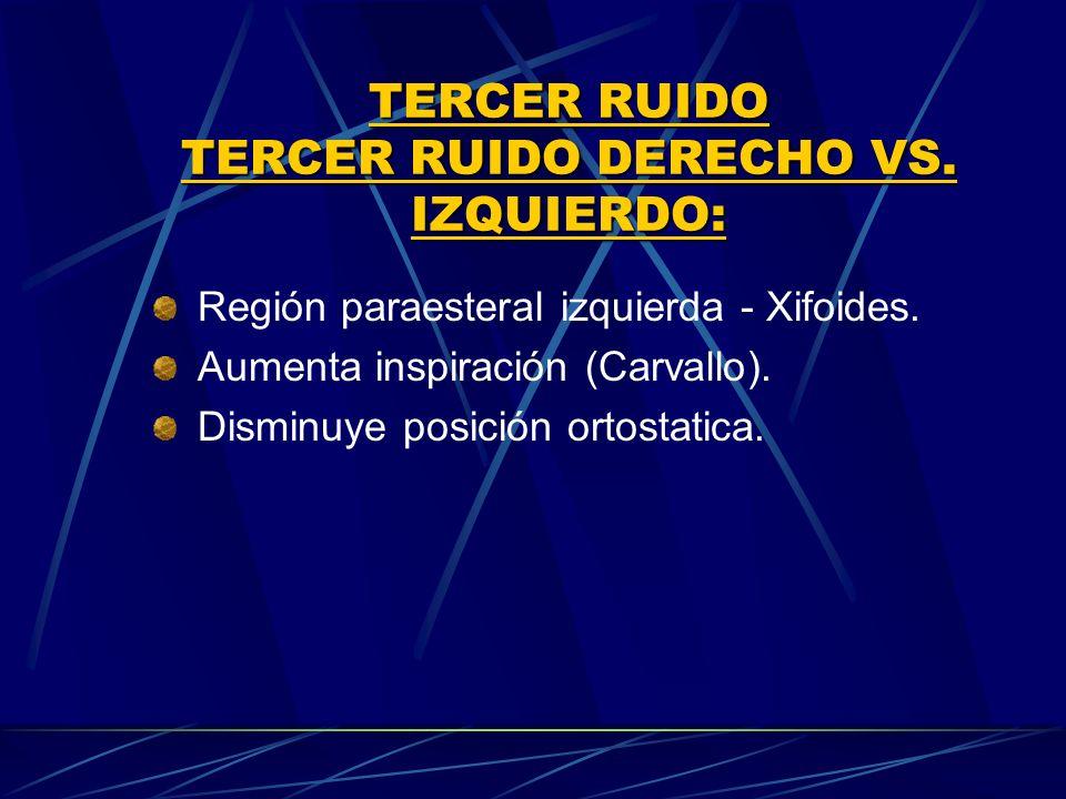 TERCER RUIDO TERCER RUIDO DERECHO VS. IZQUIERDO: Región paraesteral izquierda Xifoides. Aumenta inspiración (Carvallo). Disminuye posición ortostatica