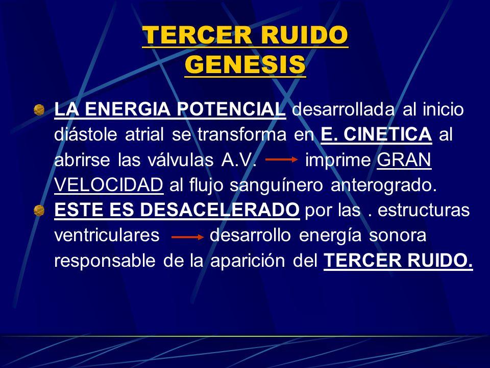 LA ENERGIA POTENCIAL desarrollada al inicio diástole atrial se transforma en E. CINETICA al abrirse las válvulas A.V. imprimeGRAN VELOCIDAD al flujo s