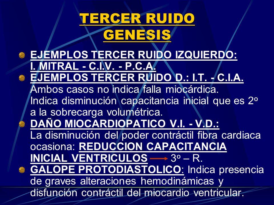 EJEMPLOS TERCER RUIDO IZQUIERDO: I. MITRAL - C.I.V. - P.C.A. EJEMPLOS TERCER RUIDO D.: I.T. C.I.A. Ambos casos no indica falla miocárdica. Indica dism