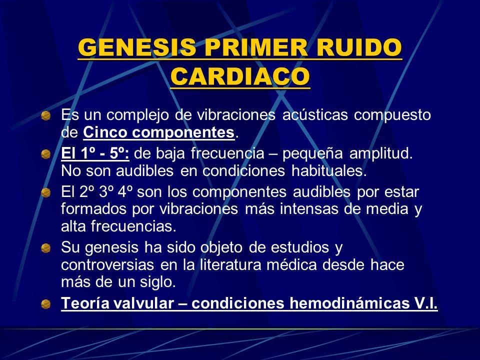 GENESIS PRIMER RUIDO CARDIACO Es un complejo de vibraciones acústicas compuesto de Cinco componentes. El 1º - 5º: de baja frecuencia – pequeña amplitu