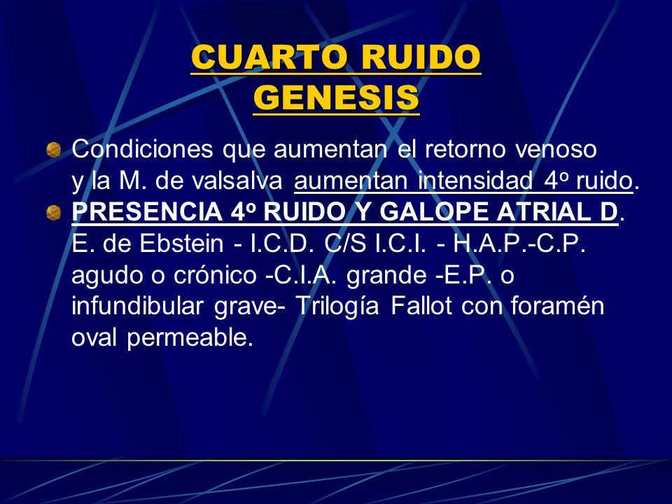 Condiciones que aumentan el retorno venoso y la M. de valsalva aumentan intensidad 4 o ruido. PRESENCIA 4 o RUIDO Y GALOPE ATRIAL D. E. de Ebstein I.C