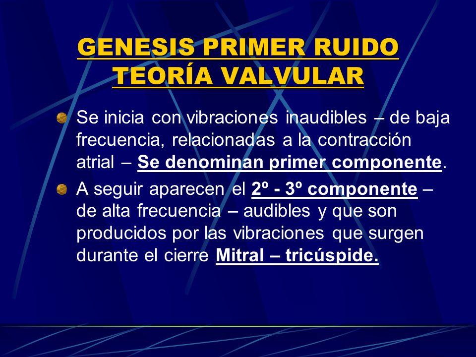 GENESIS PRIMER RUIDO TEORÍA VALVULAR Se inicia con vibraciones inaudibles – de baja frecuencia, relacionadas a la contracción atrial – Se denominan pr