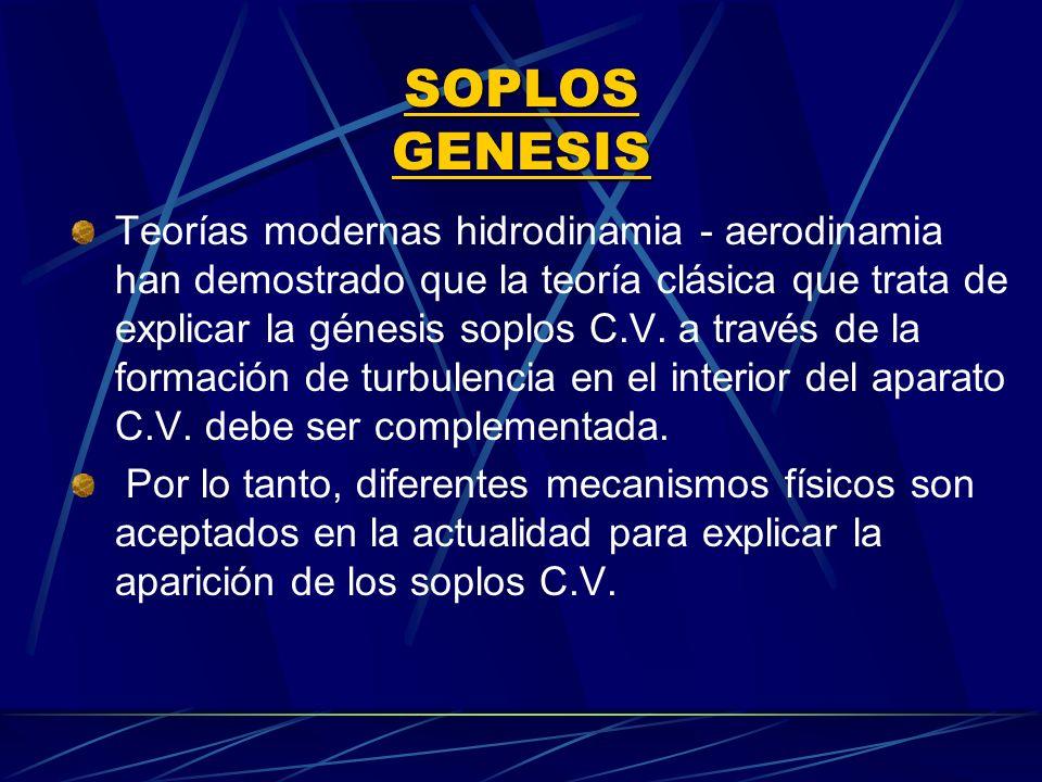SOPLOS GENESIS Teorías modernas hidrodinamia aerodinamia han demostrado que la teoría clásica que trata de explicar la génesis soplos C.V. a través de