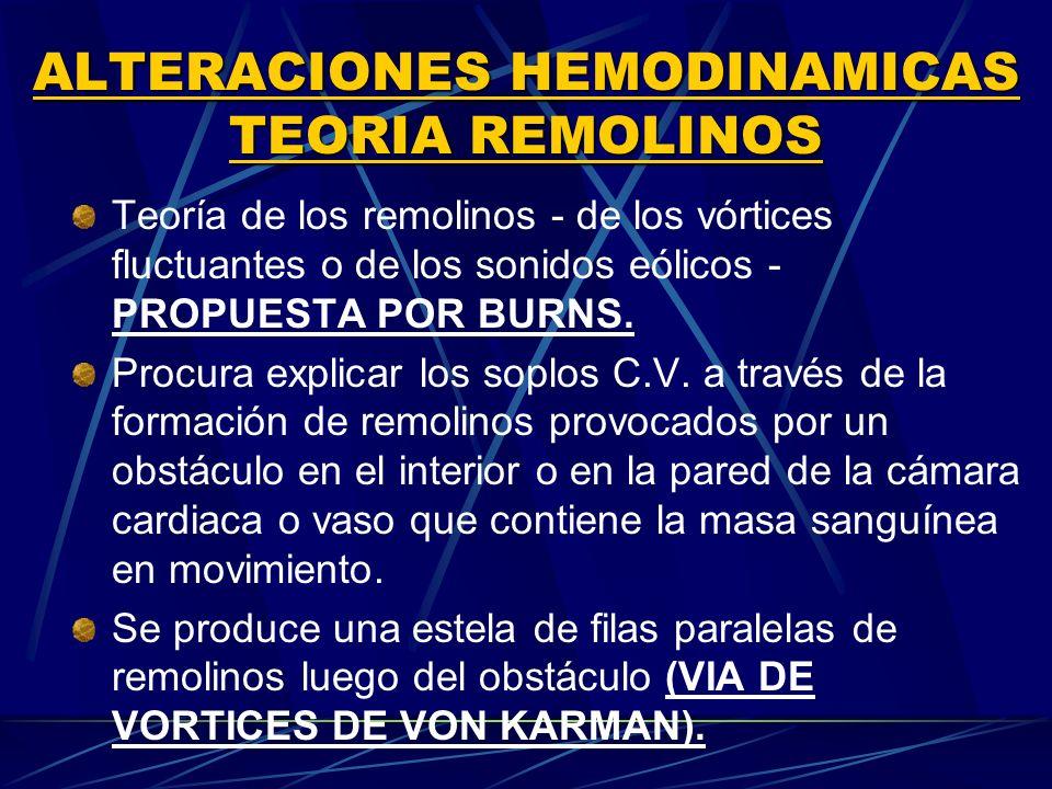 ALTERACIONES HEMODINAMICAS TEORIA REMOLINOS Teoría de los remolinos de los vórtices fluctuantes o de los sonidos eólicos - PROPUESTA POR BURNS. Procur