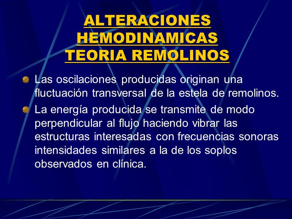 Las oscilaciones producidas originan una fluctuación transversal de la estela de remolinos. La energía producida se transmite de modo perpendicular al