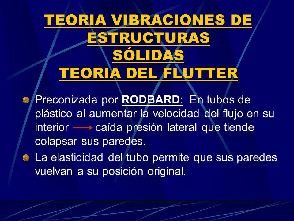 TEORIA VIBRACIONES DE ESTRUCTURAS SÓLIDAS TEORIA DEL FLUTTER Preconizada por RODBARD: En tubos de plástico al aumentar la velocidad del flujo en su in