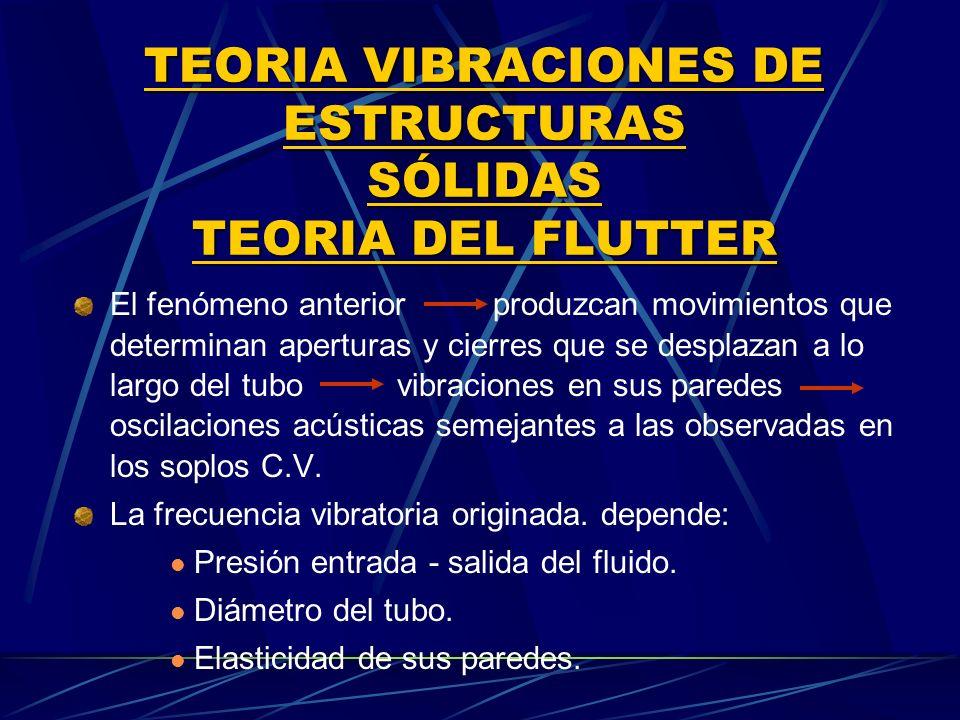 El fenómeno anterior produzcan movimientos que determinan aperturas y cierres que se desplazan a lo largo del tubo vibraciones en sus paredes oscilaci