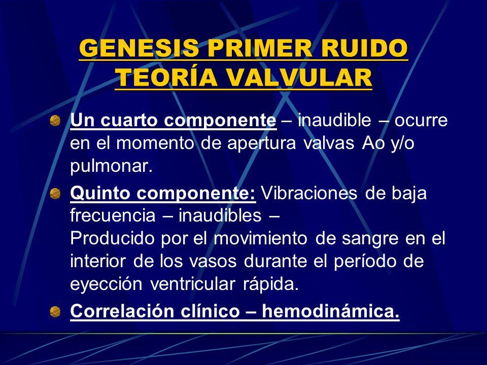 GENESIS PRIMER RUIDO TEORÍA VALVULAR Un cuarto componente – inaudible – ocurre en el momento de apertura valvas Ao y/o pulmonar. Quinto componente: Vi