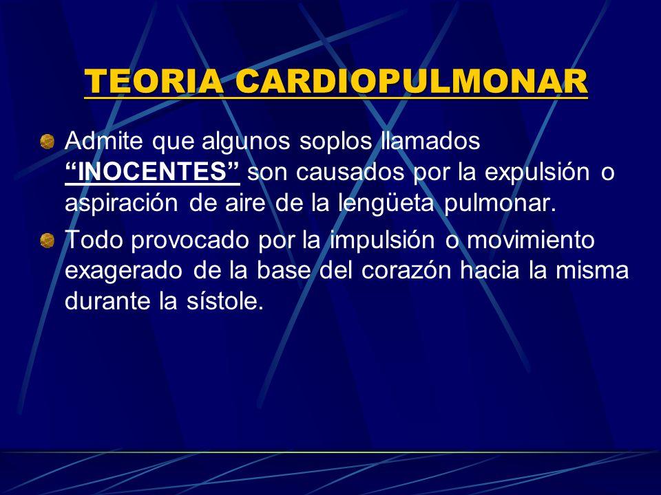 TEORIA CARDIOPULMONAR Admite que algunos soplos llamados INOCENTES son causados por la expulsión o aspiración de aire de la lengüeta pulmonar. Todo pr