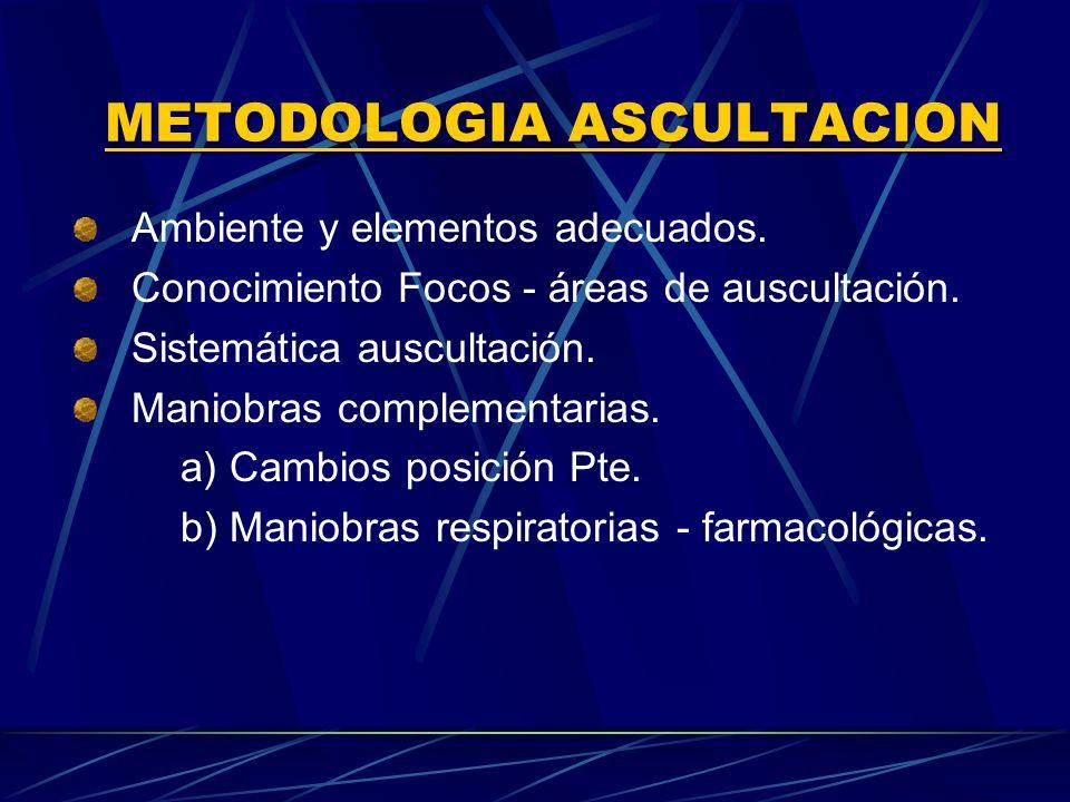 METODOLOGIA ASCULTACION Ambiente y elementos adecuados. Conocimiento Focos áreas de auscultación. Sistemática auscultación. Maniobras complementarias.