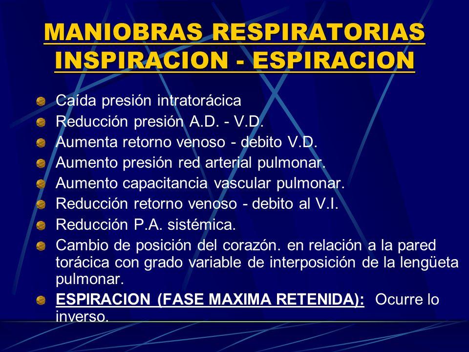 MANIOBRAS RESPIRATORIAS INSPIRACION ESPIRACION Caída presión intratorácica Reducción presión A.D. V.D. Aumenta retorno venoso debito V.D. Aumento pres