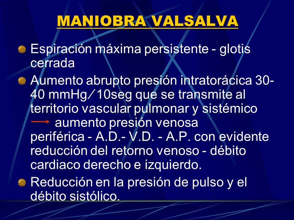 MANIOBRA VALSALVA Espiración máxima persistente glotis cerrada Aumento abrupto presión intratorácica 30- 40 mmHg 10seg que se transmite al territorio