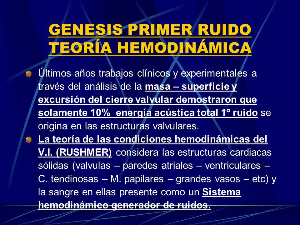GENESIS PRIMER RUIDO CARDÍACO Los estudios anteriores evidencian que las Estructuras valvulares participan en forma significativa en la génesis del 1º ruido cardiaco – inclusive la Tricúspide.