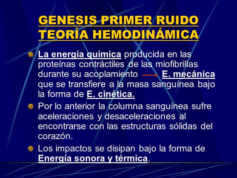 GENESIS PRIMER RUIDO TEORÍA HEMODINÁMICA La energía química producida en las proteínas contráctiles de las miofibrillas durante su acoplamiento E. mec