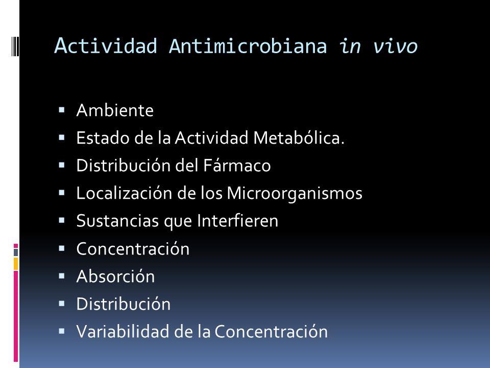 A ctividad Antimicrobiana in vivo Ambiente Estado de la Actividad Metabólica. Distribución del Fármaco Localización de los Microorganismos Sustancias