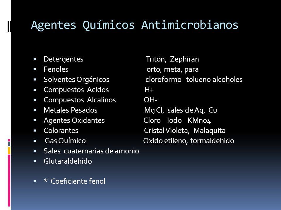 Agentes Químicos Antimicrobianos Detergentes Tritón, Zephiran Fenoles orto, meta, para Solventes Orgánicos cloroformo tolueno alcoholes Compuestos Aci