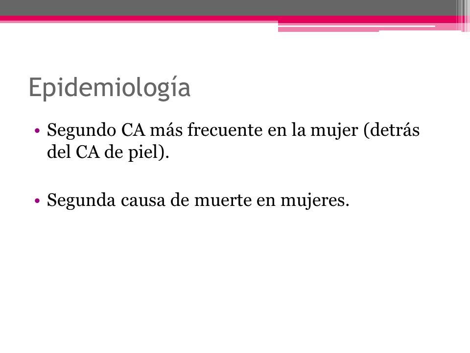 Epidemiología Segundo CA más frecuente en la mujer (detrás del CA de piel). Segunda causa de muerte en mujeres.