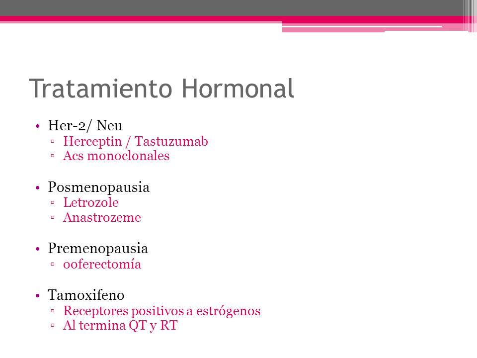 Tratamiento Hormonal Her-2/ Neu Herceptin / Tastuzumab Acs monoclonales Posmenopausia Letrozole Anastrozeme Premenopausia ooferectomía Tamoxifeno Rece