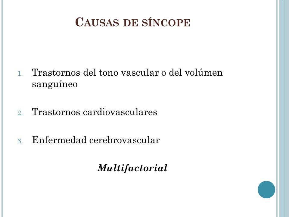 C AUSAS DE SÍNCOPE 1. Trastornos del tono vascular o del volúmen sanguíneo 2. Trastornos cardiovasculares 3. Enfermedad cerebrovascular Multifactorial